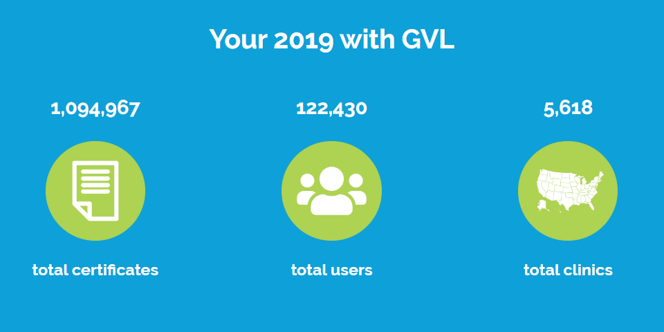Your 2019 with GVL
